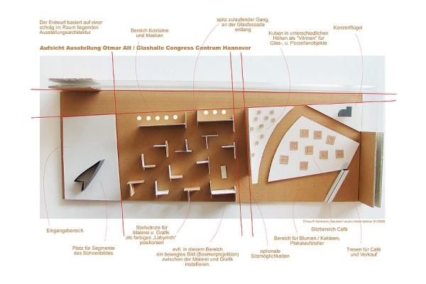 Ausstellungsgestaltung, Otmar Alt, Studio Hartensteiner, Designbüro Leipzig